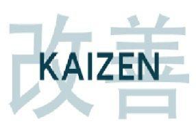 Kaizen je metodika malých pozitivních změn